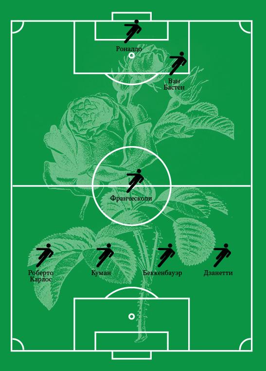 прочие футбольные хитрости